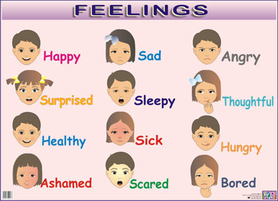 the horrible feeling of making your parents feel as if you failed them 10 things not to say to your kids by brenna hicks on january 16 respond with no one can make you feel anything you choose to get mad at the time, i hated that phrase you can communicate your feelings to your children without placing the burden of cause on them.